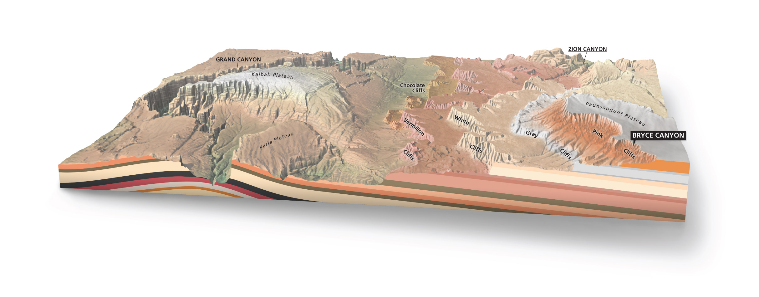 Bryce Canyon Geologic Diagram